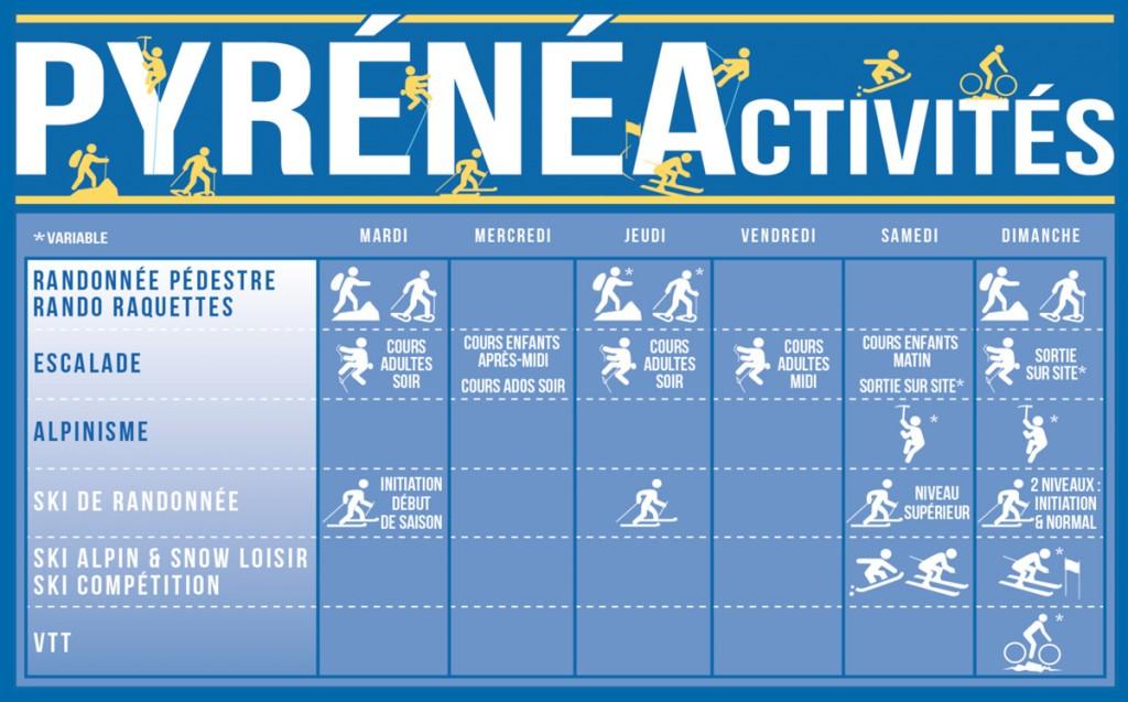 les activités Pyrénéa en résumé !